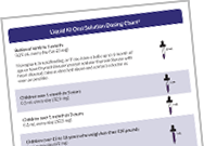 Download the dosing chart